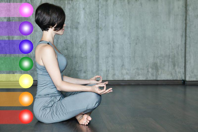 yoga Chakra histoire